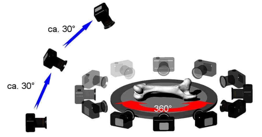 Как выбрать 3D сканер. Технологии сканирования